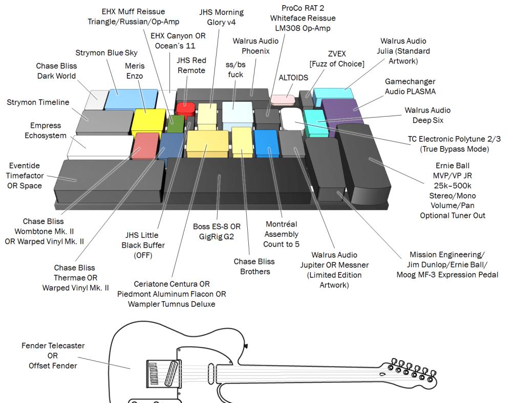 medium resolution of guitarpedalsjerk
