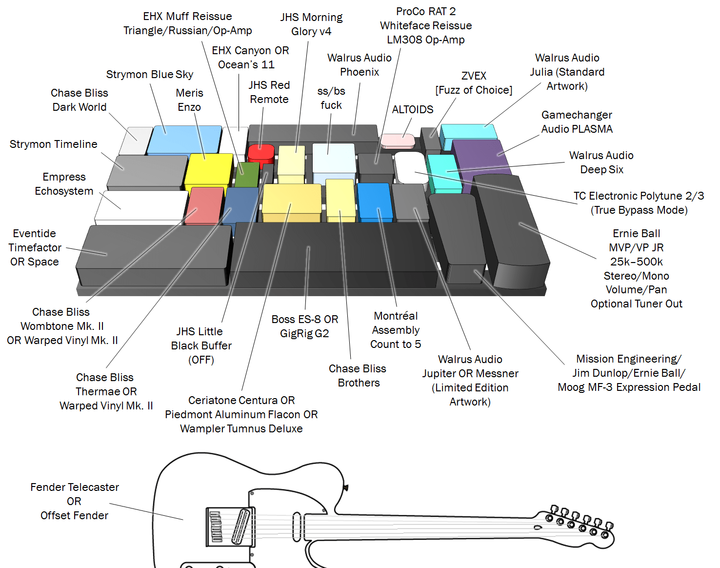hight resolution of guitarpedalsjerk
