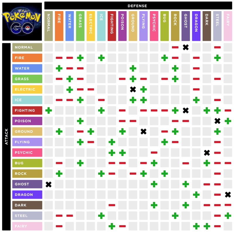 mobile friendly type effectiveness