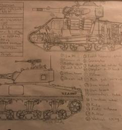 tank artaussie friend traded me a premium boomerang for this sketch a few years back when the m4a3 105 hvss was brutally overpowered  [ 4032 x 3024 Pixel ]