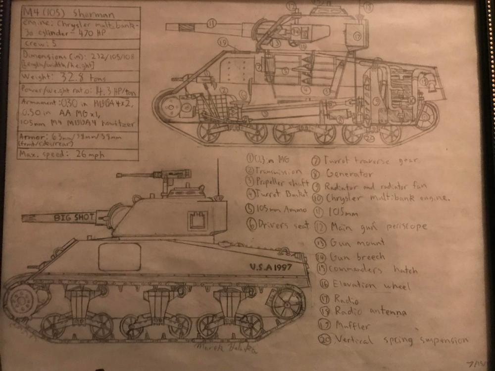 medium resolution of tank artaussie friend traded me a premium boomerang for this sketch a few years back when the m4a3 105 hvss was brutally overpowered