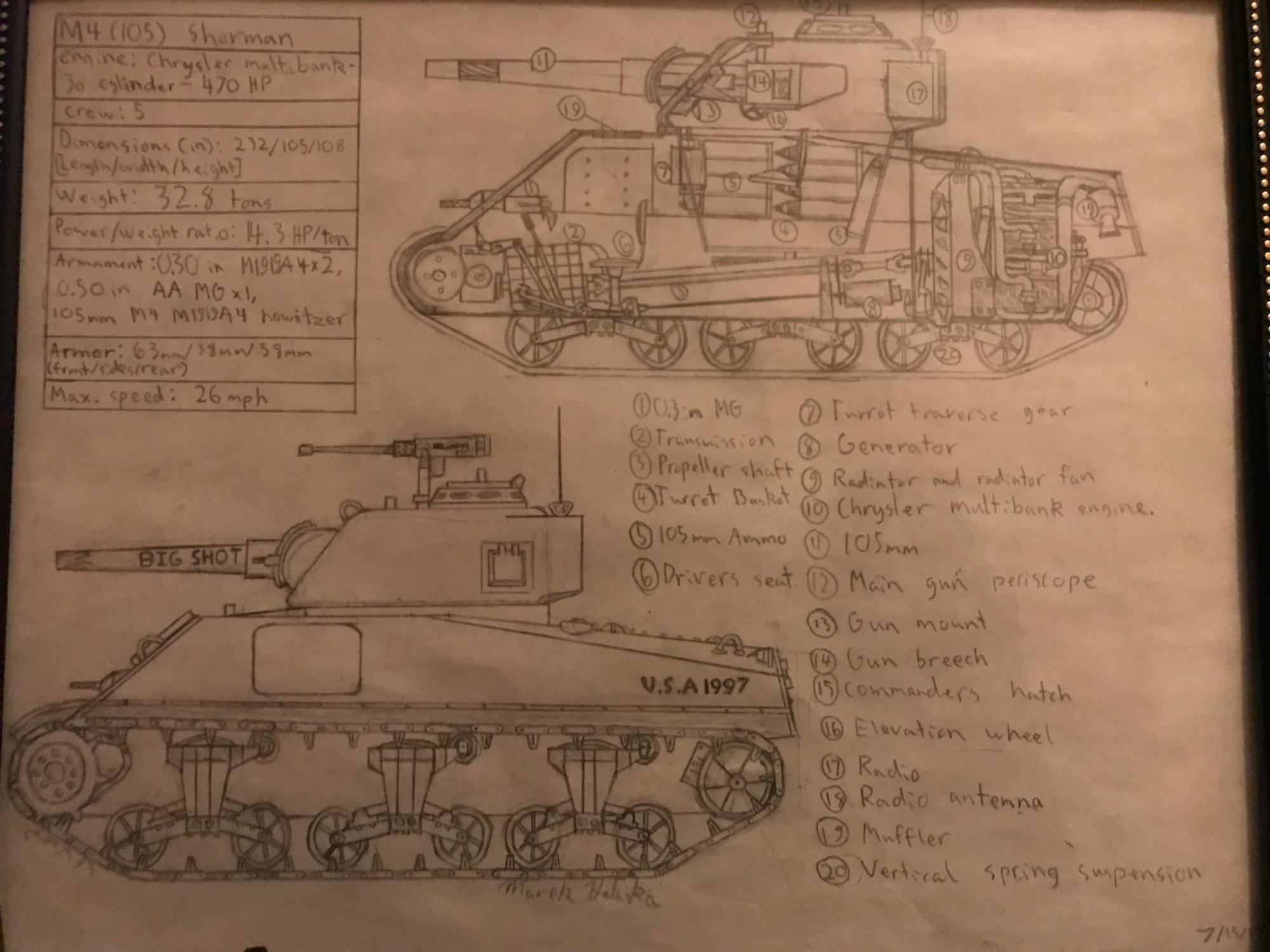 hight resolution of tank artaussie friend traded me a premium boomerang for this sketch a few years back when the m4a3 105 hvss was brutally overpowered