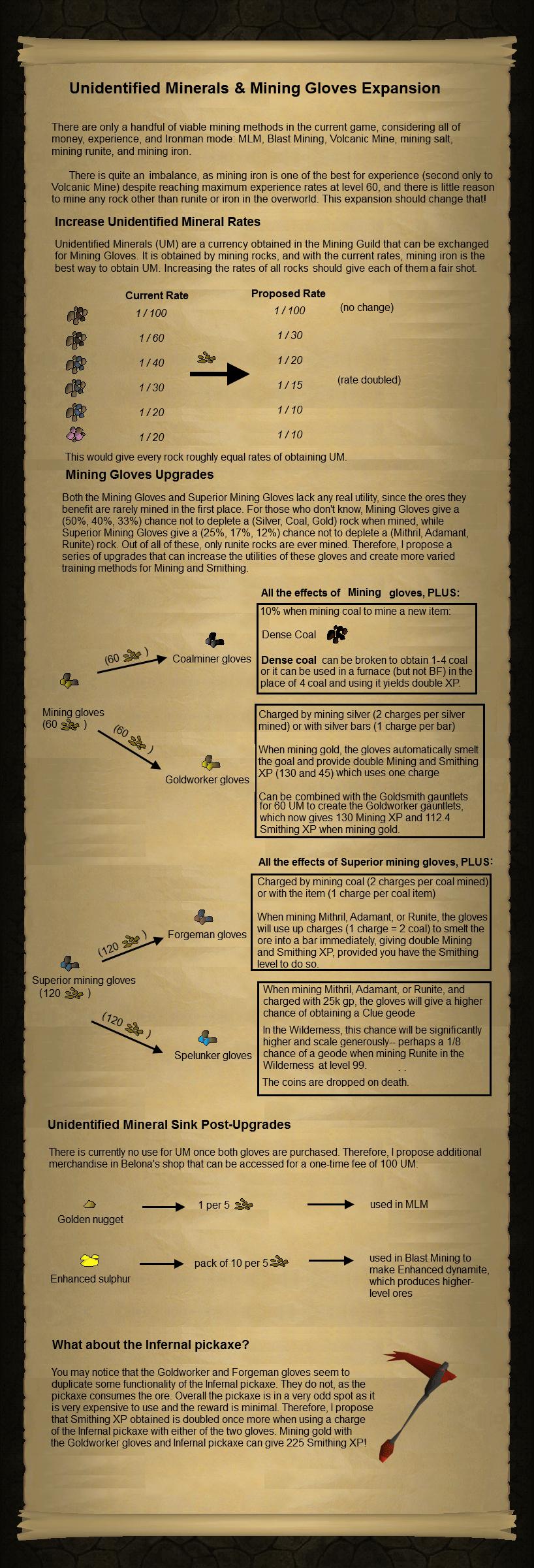 suggestion unidentified minerals mining