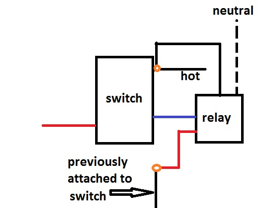 How do you install a Vision in wall dual relay on a 3-way
