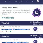 91 Sleep Score Highest Ever Since Using A 15 Weighted Blanket To Sleep Fitbit