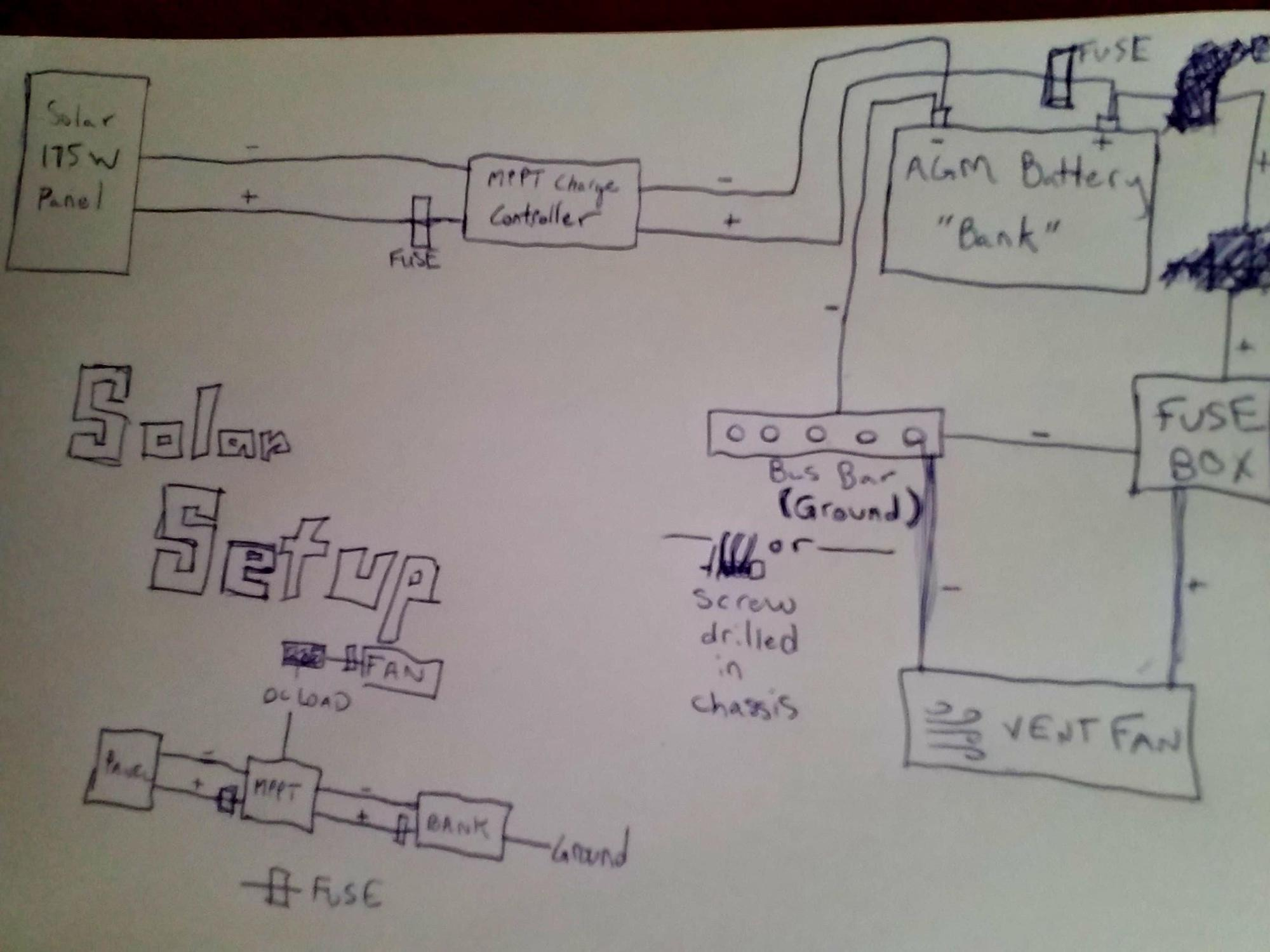 hight resolution of 95 ford powerstroke fuse box diagram