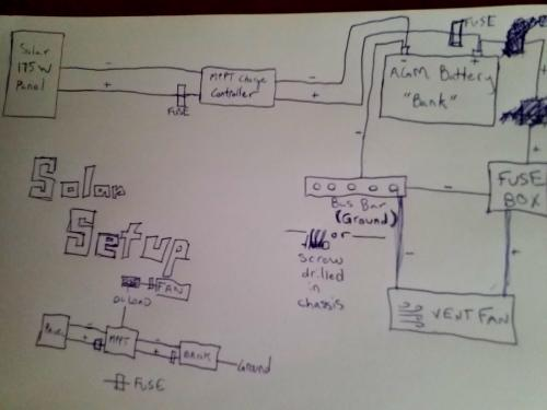 small resolution of 95 ford powerstroke fuse box diagram