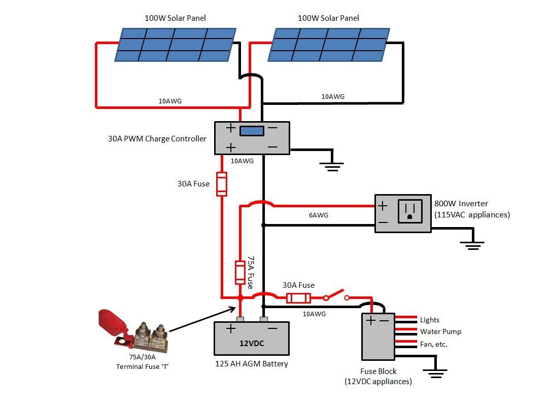 Wiring Diagram For Rv Solar System