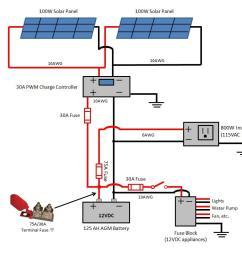 30a camper wiring diagram wiring diagrams 30a wiring diagram rv to house 30a wiring diagram [ 1086 x 811 Pixel ]