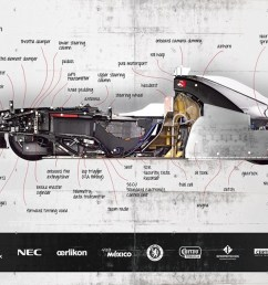 sauber f1 team race car cutaway diagram engine is blanked out but is shown in the excellent detailed video link in comments 1600x1010  [ 1600 x 1010 Pixel ]