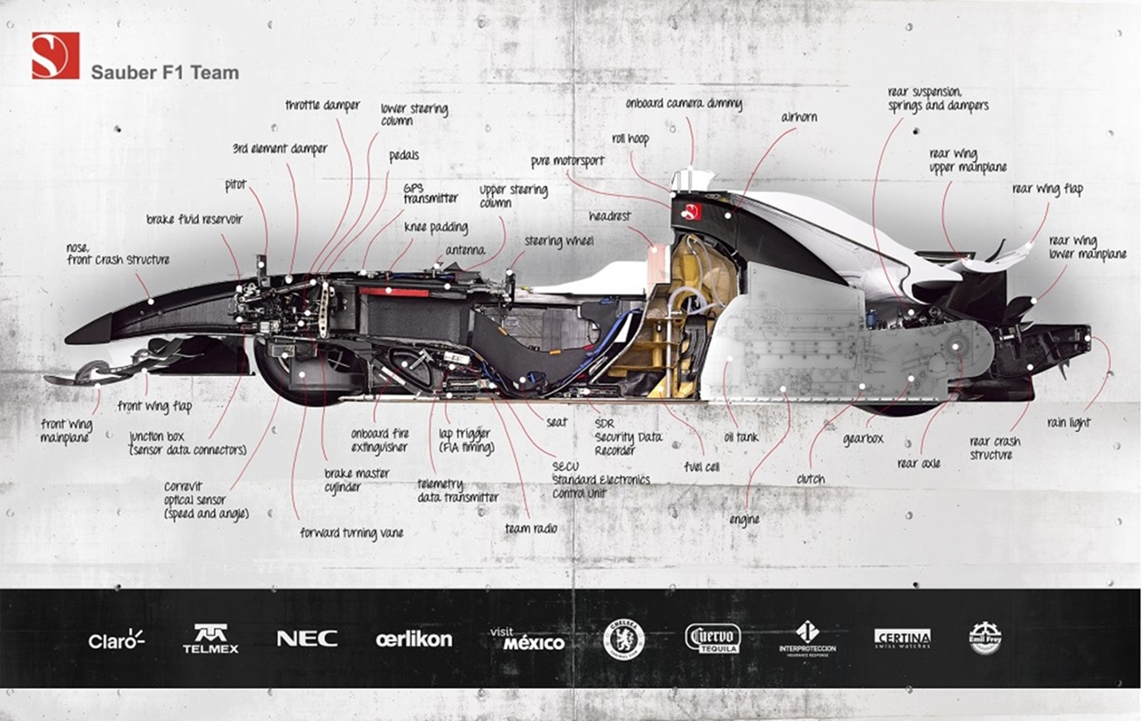 hight resolution of sauber f1 team race car cutaway diagram engine is blanked out but is shown in the excellent detailed video link in comments 1600x1010