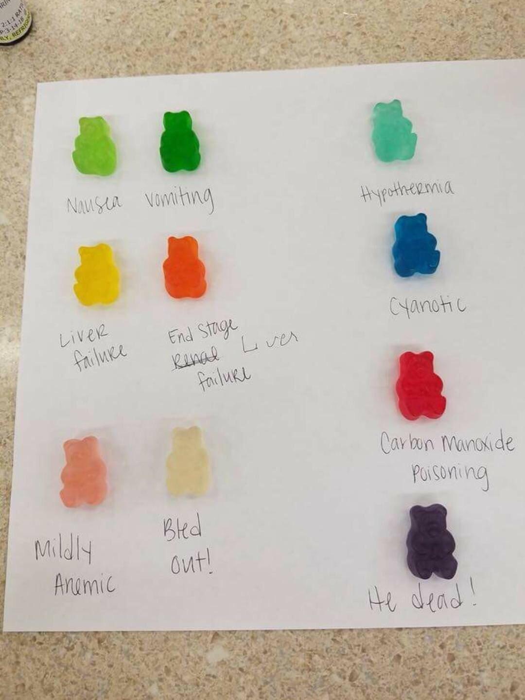 The Gummy Bear Skin Tone Cheat Sheet Ems