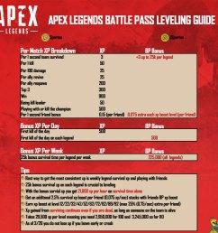 usefulapex legends battle pass xp guide  [ 2048 x 2048 Pixel ]