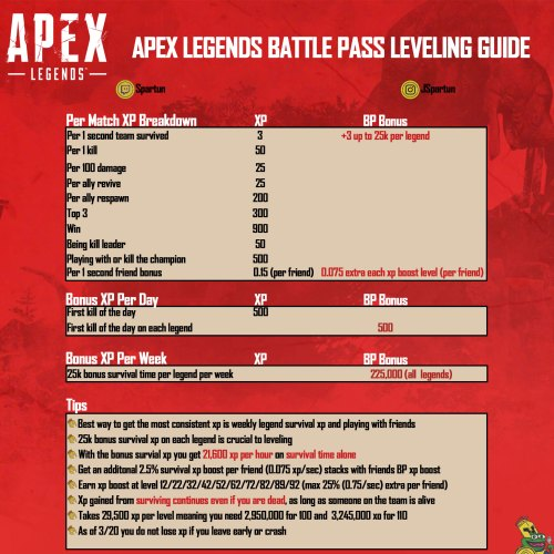 small resolution of usefulapex legends battle pass xp guide