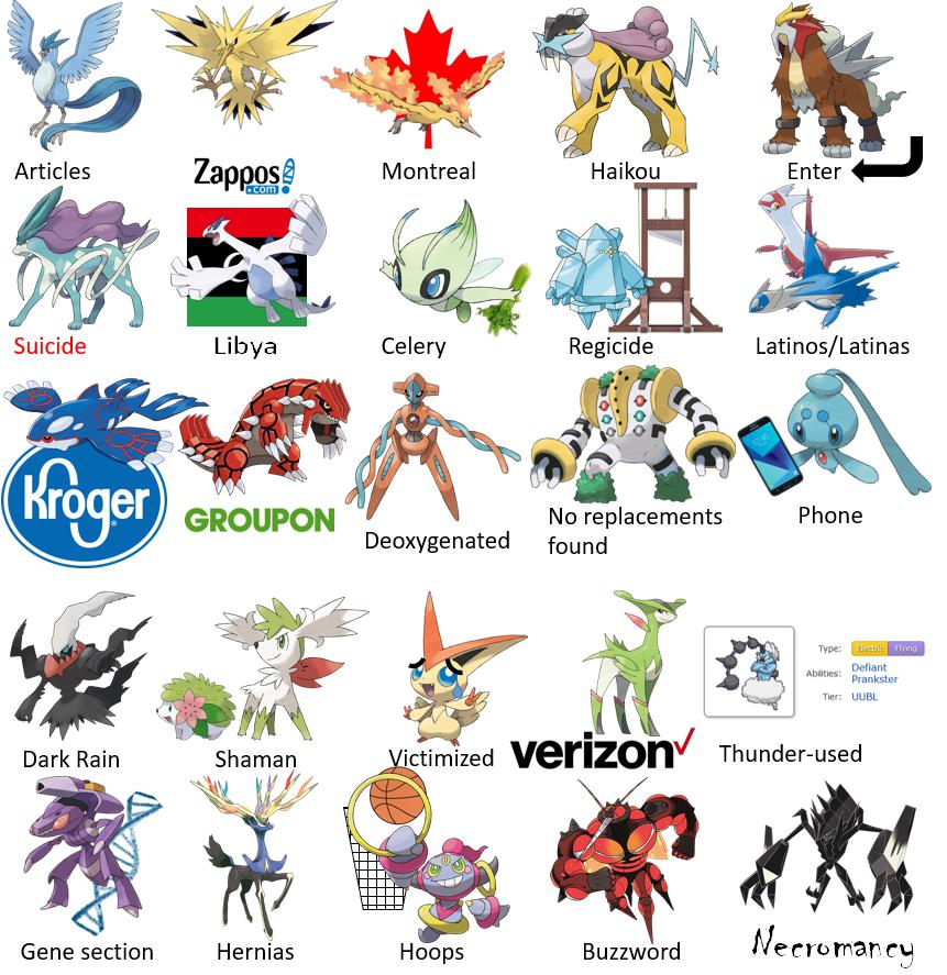 some legendary pokemon according