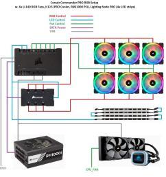 corsair commander pro rgb wiring flow chart corsair usb fan wiring diagram [ 1273 x 1263 Pixel ]