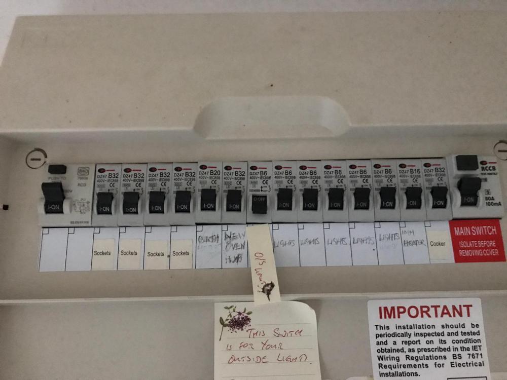 medium resolution of electricians