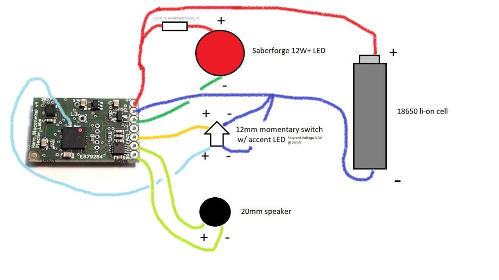 medium resolution of lightsabers