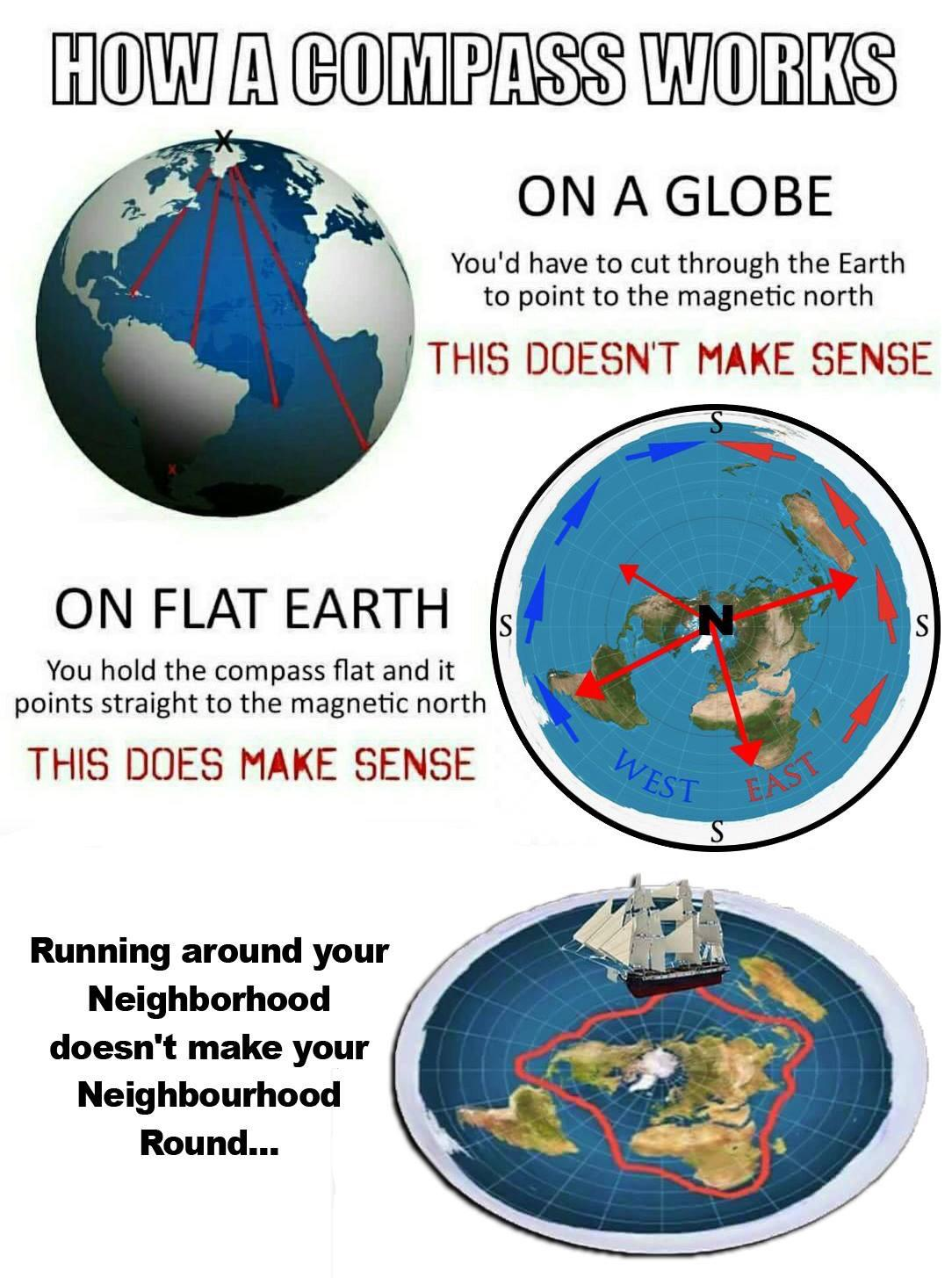 Flat Earth 101 Compass Flatearth