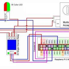 Ado Piso Wifi Wiring Diagram Wire Diagrams Using Rasp Pi And Universal Coinslot To Monetize Your Connection At First I Thought This Is Just For Home Projects But It Turns Out Can Be A Good