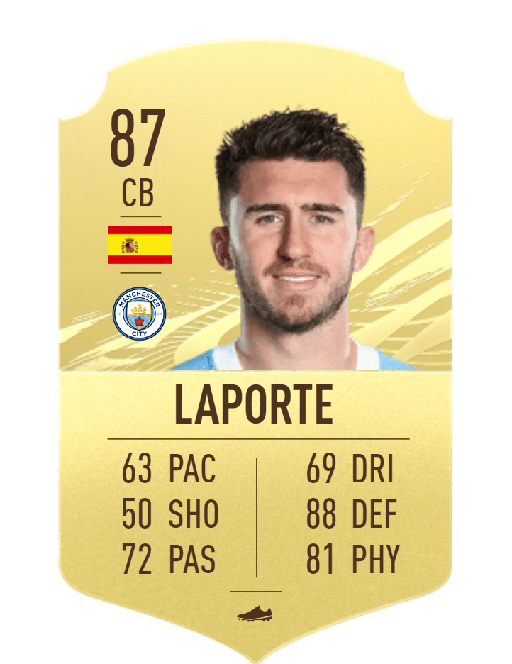 Supreme logo and symbol, meaning, history, png. View 10 Laporte Fifa 21 - pepperpicbox