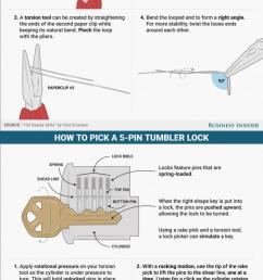 check it outthe business insider take on lock picking  [ 700 x 1357 Pixel ]