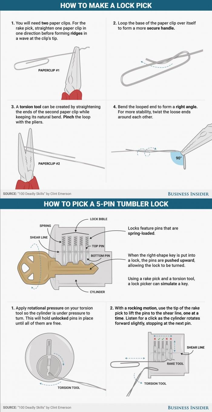 hight resolution of check it outthe business insider take on lock picking