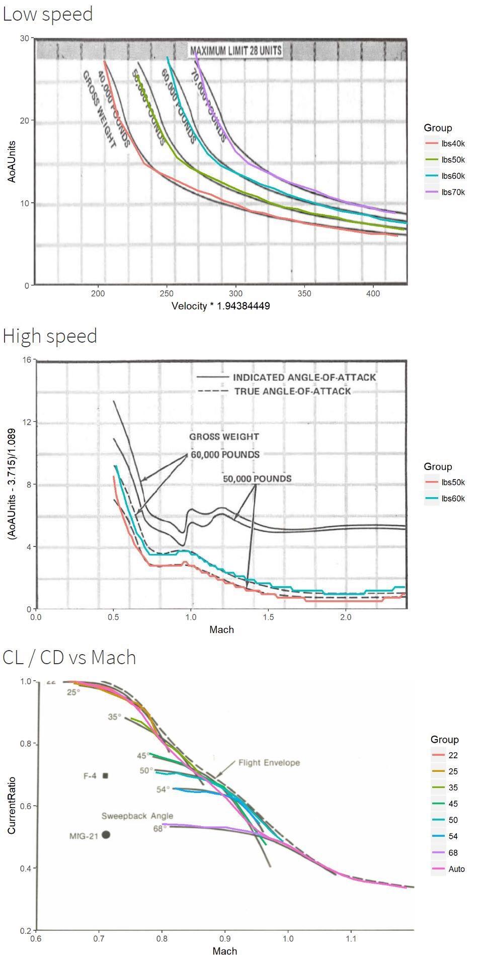 medium resolution of f 14 fm tweaks heatblur s fb page