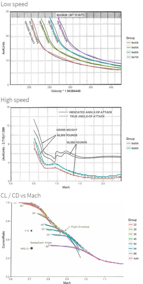 small resolution of f 14 fm tweaks heatblur s fb page