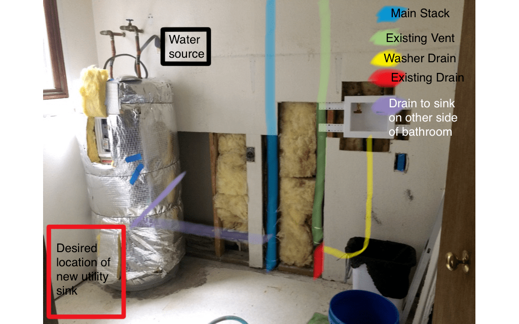 adding a utility sink to the basement