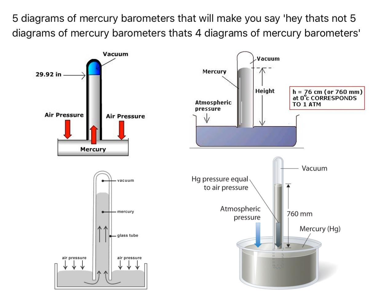 hight resolution of 5 diagrams of mercury barometers dankmemes diagram mercury barometer
