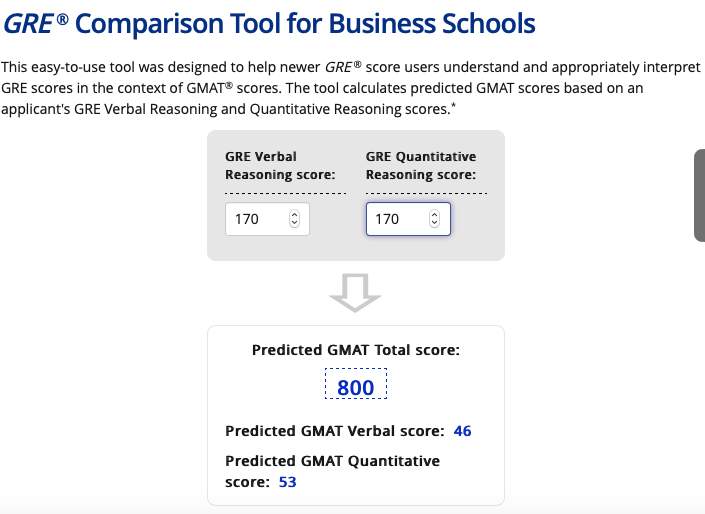 Something is slightly off about ETS' GRE to GMAT score comparison tool. Take the conversion below as an example. First. you can't score higher ...