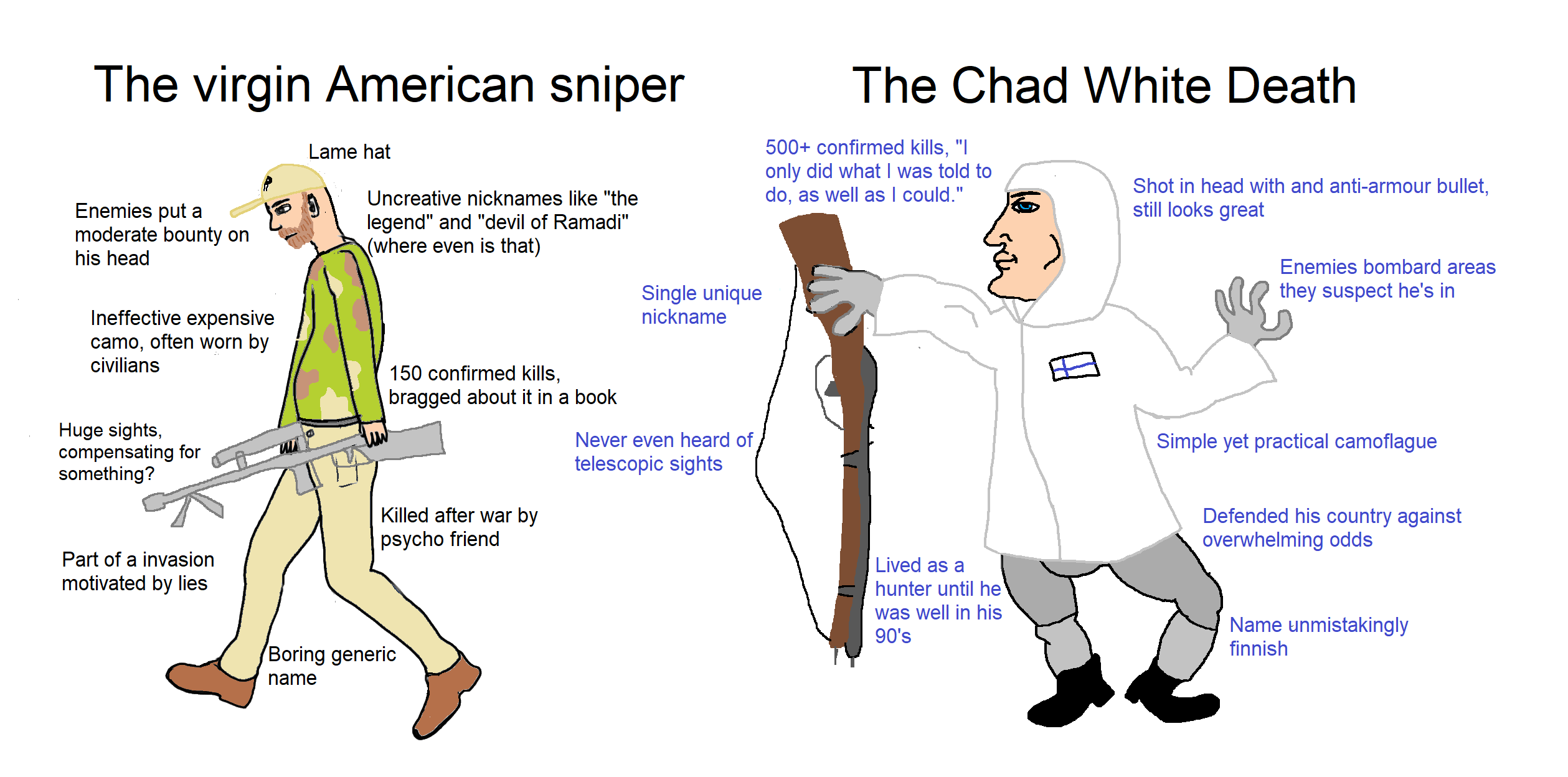 Chad Of White Historymemes