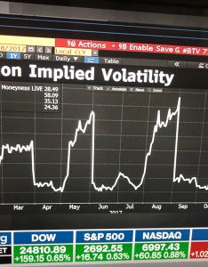 find implied volatility chart very useful to time and choose options trades is there any site that has this type also rh reddit