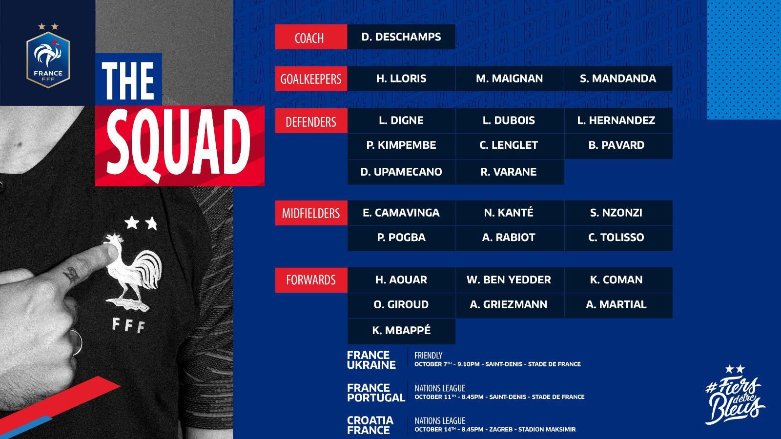 From raphael varane to paul pogba and kylian mbappe, france have arguably the strongest squad in international football right now. Official France National Team Squad Soccer