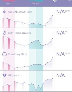 Ava chart anyone dpo with bd every other day during fertile period blue also rh reddit