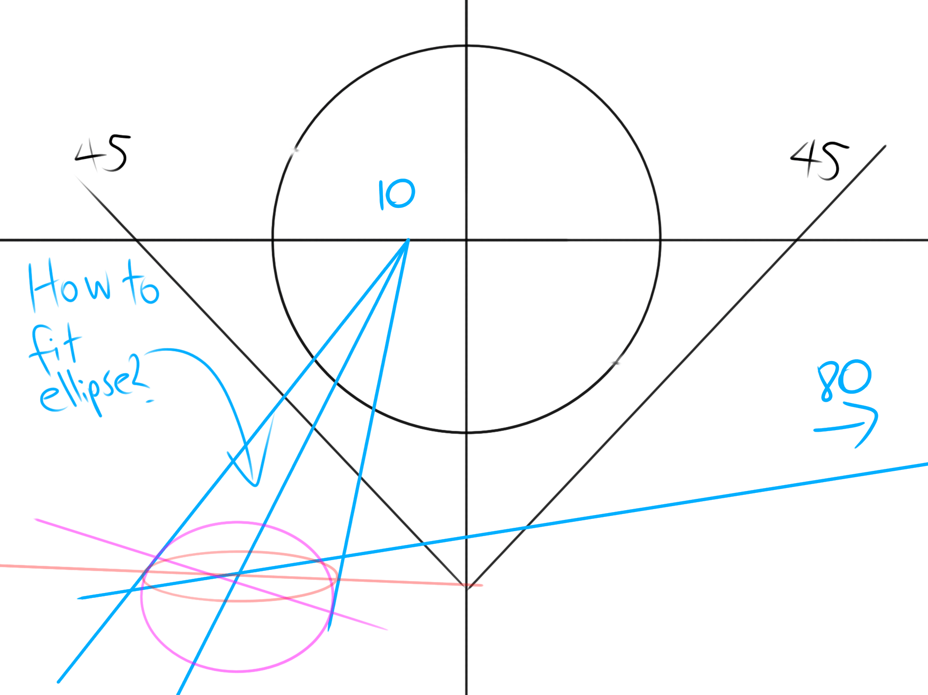 How To Draw Circle In 2 Point Perspective At This Position