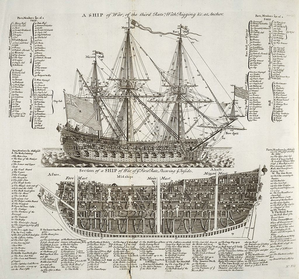 uss constitution rigging diagram dodge ram radio wiring 1998 a ship of war the third rate with at anchor warships