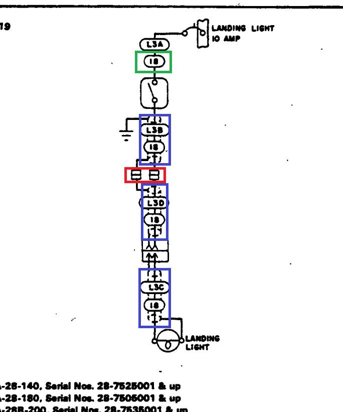 Avionics Wiring Diagrams