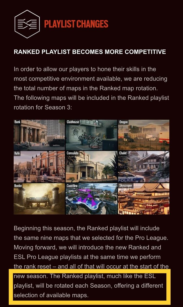 Big changes coming to Rainbow Six: Siege map rotations