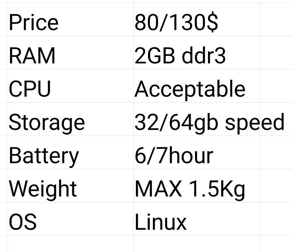 Advice for kali linux laptop 90/130$ : linuxhardware