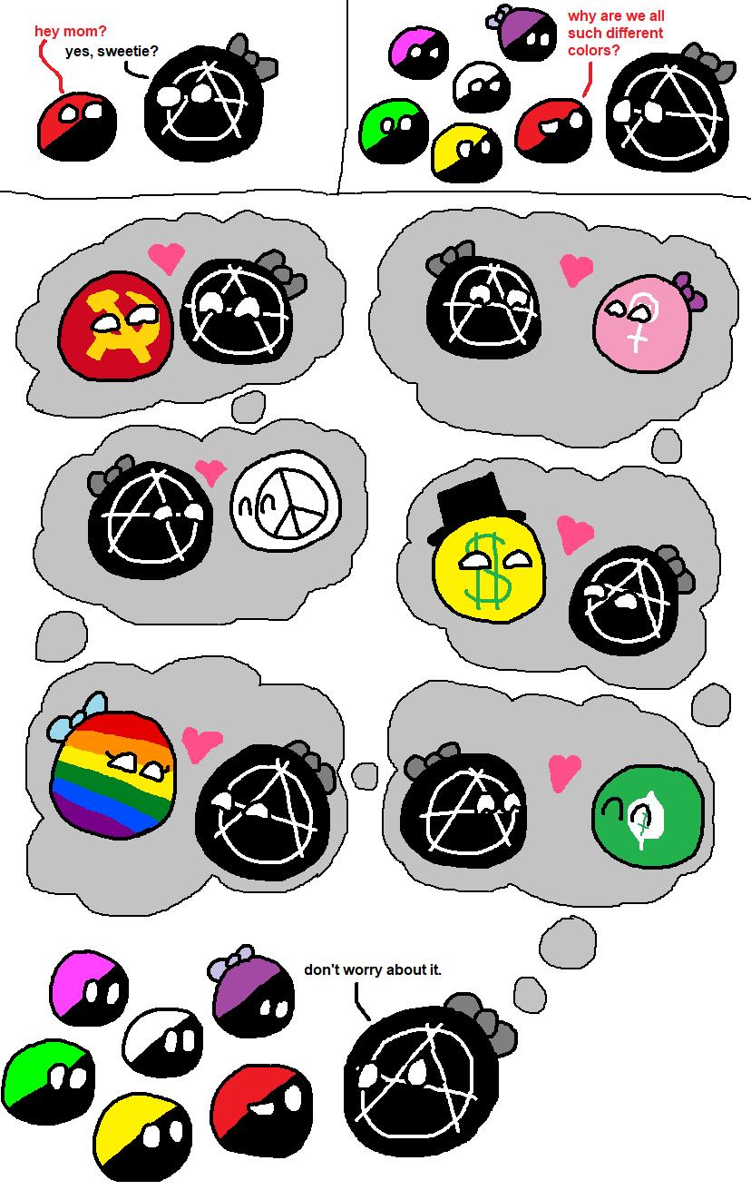 Anarchy gets around : Polcompball