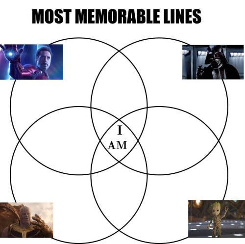 small resolution of it s a simple diagramshitposts