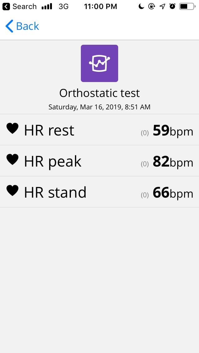 How interpreting orthostatic test : Polarfitness
