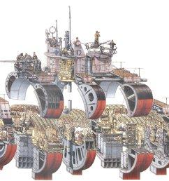 type vii u boat cutaway by stephen biesty  [ 2992 x 1671 Pixel ]