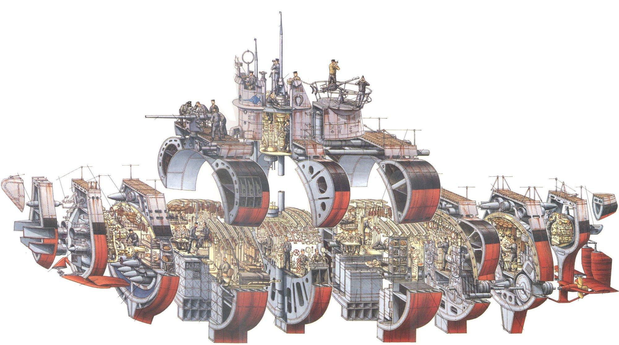 hight resolution of type vii u boat cutaway by stephen biesty