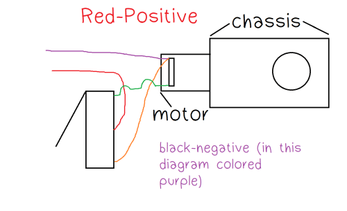small resolution of stryfe full auto kit from monkee mods circuit diagram