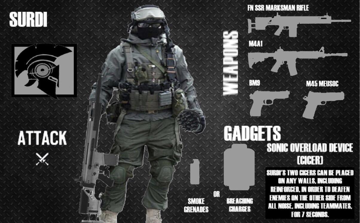 operator idea for my