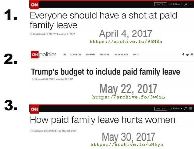 Fake CNN