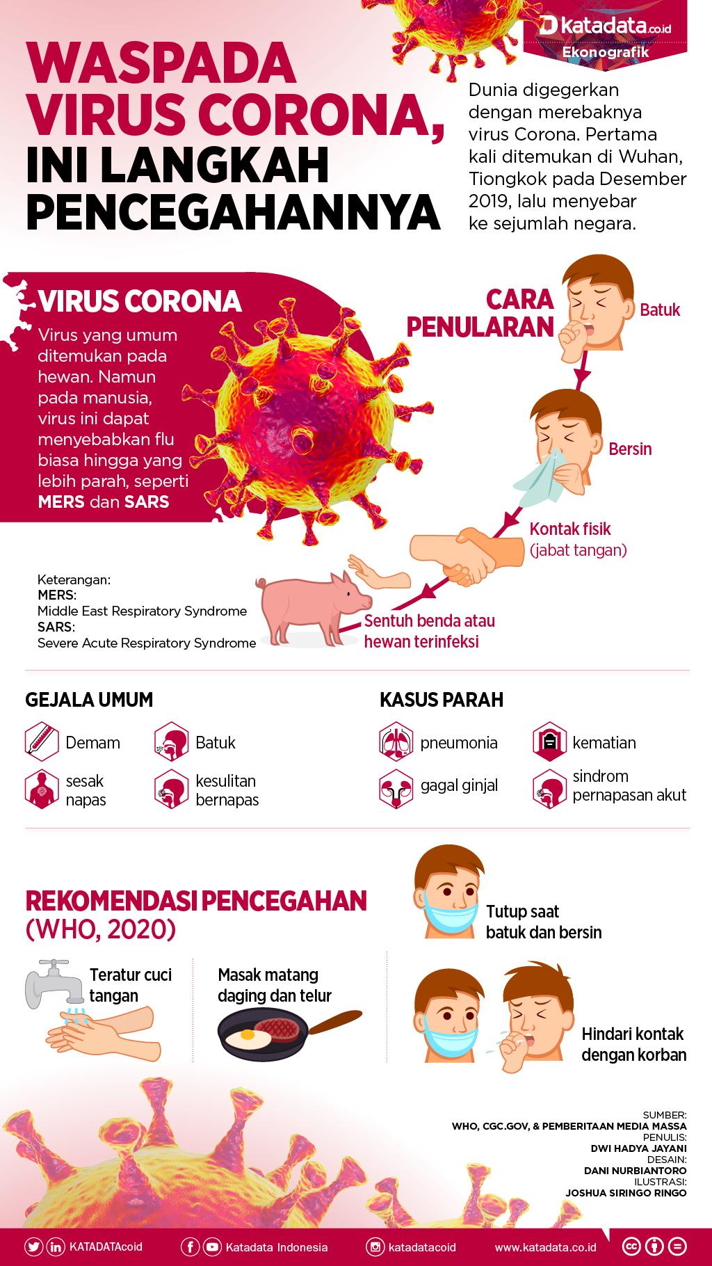 Waspada Virus Corona, Ini Langkah Pencegahannya : indonesia